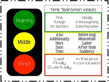 great transitions for essays